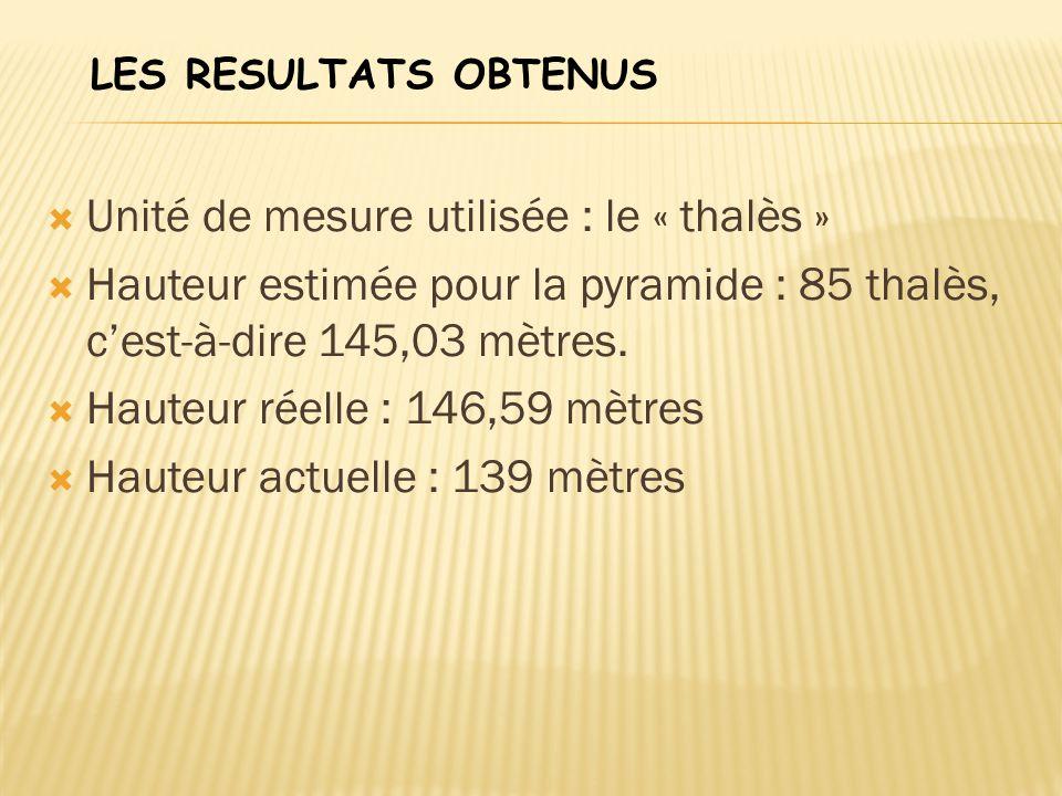 Unité de mesure utilisée : le « thalès »