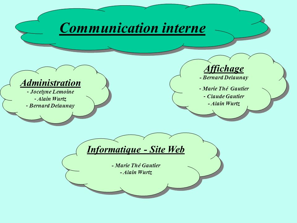 Communication interne Informatique - Site Web