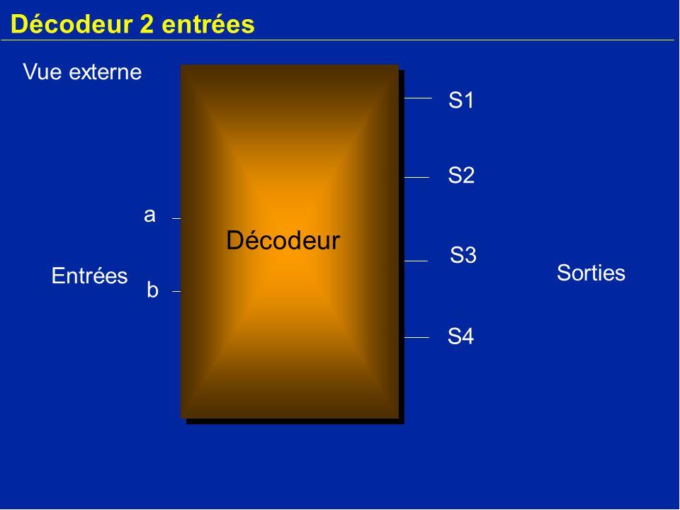 Décodeur 2 entrées Décodeur Vue externe S1 S2 a S3 Sorties Entrées b