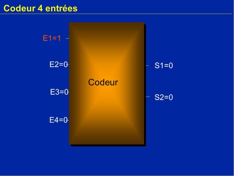Codeur 4 entrées E1=1 E2=0 S1=0 Codeur E3=0 S2=0 E4=0