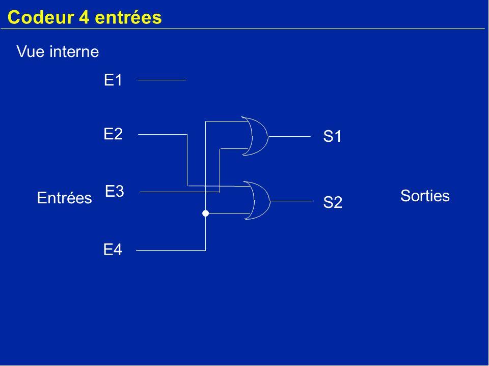 Codeur 4 entrées Vue interne E1 E2 S1 E3 Entrées Sorties S2 E4