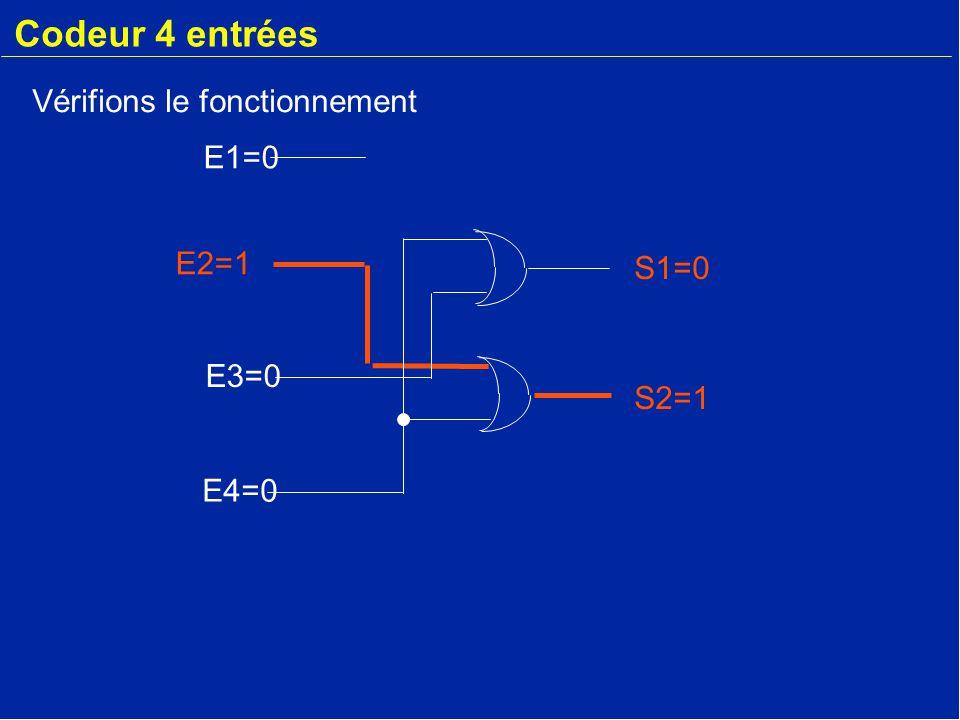 Codeur 4 entrées Vérifions le fonctionnement E1=0 E2=1 S1=0 E3=0 S2=1
