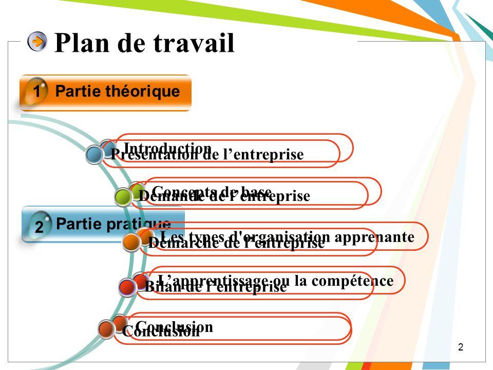 Plan de travail 1 Partie théorique Introduction