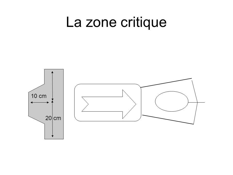 La zone critique 10 cm 20 cm