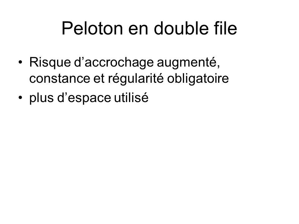 Peloton en double file Risque d'accrochage augmenté, constance et régularité obligatoire.