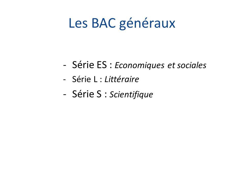 Les BAC généraux Série ES : Economiques et sociales