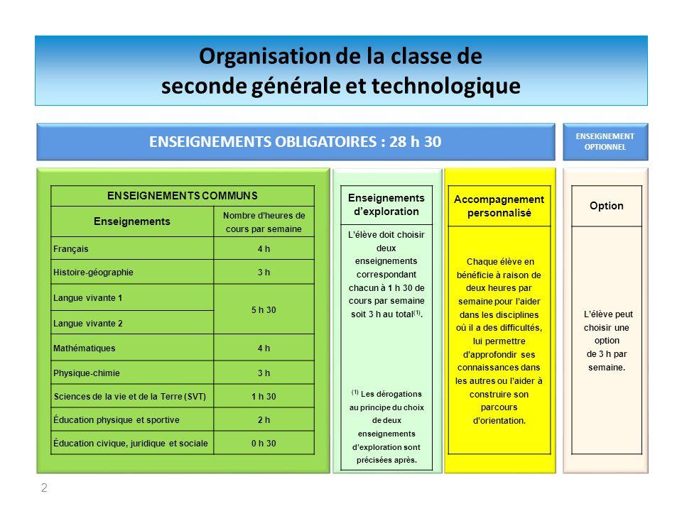 Organisation de la classe de seconde générale et technologique