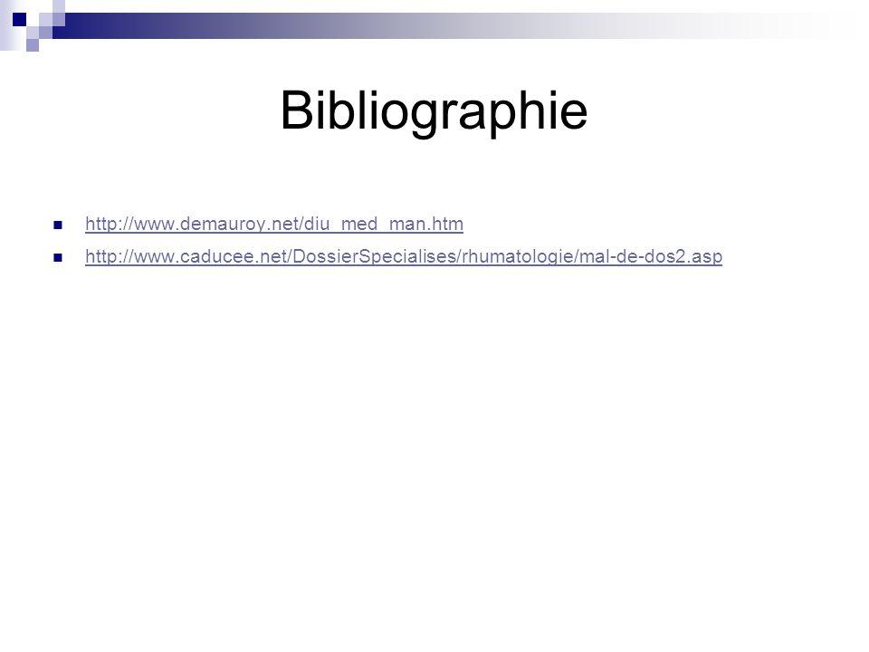 Bibliographie http://www.demauroy.net/diu_med_man.htm