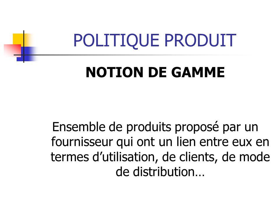 POLITIQUE PRODUIT NOTION DE GAMME