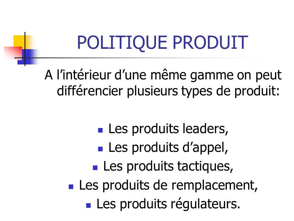 POLITIQUE PRODUIT A l'intérieur d'une même gamme on peut différencier plusieurs types de produit: Les produits leaders,