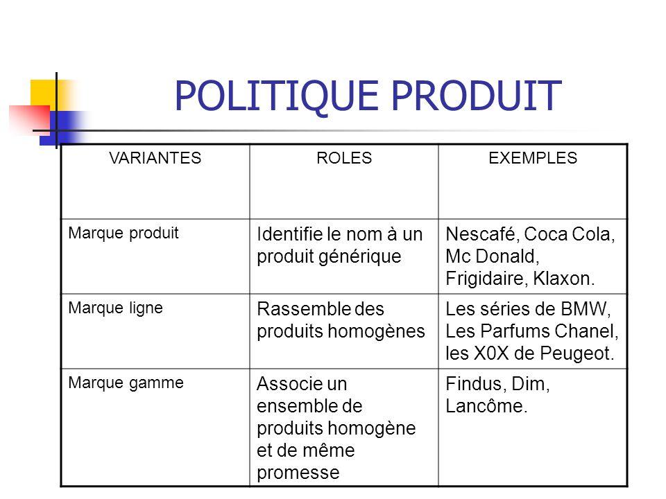 POLITIQUE PRODUIT Identifie le nom à un produit générique