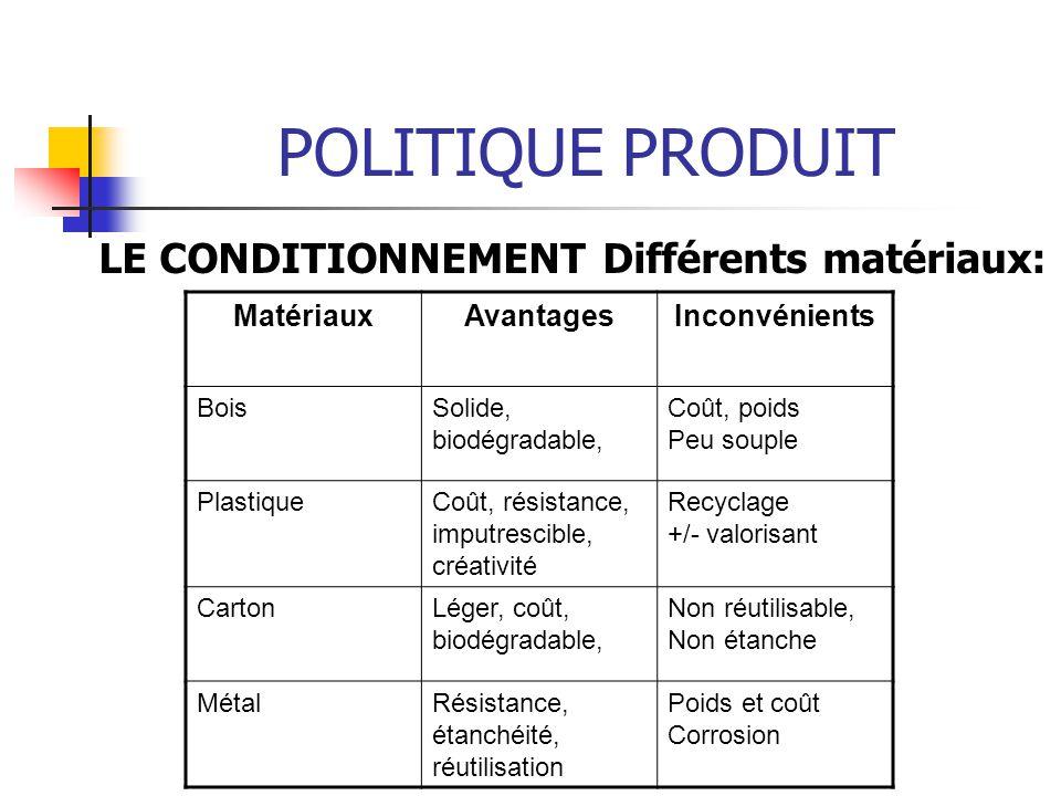 LE CONDITIONNEMENT Différents matériaux: