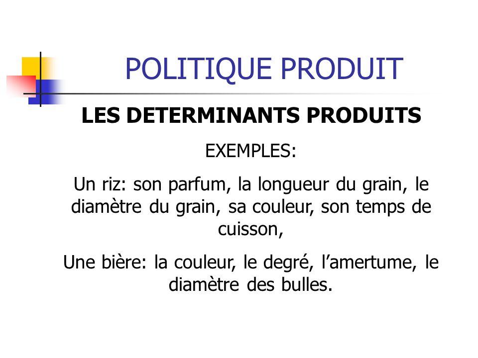POLITIQUE PRODUIT LES DETERMINANTS PRODUITS EXEMPLES: