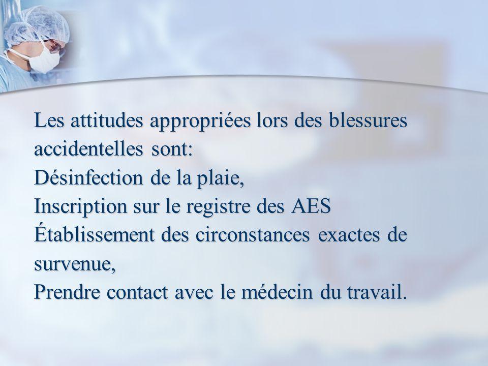 Les attitudes appropriées lors des blessures