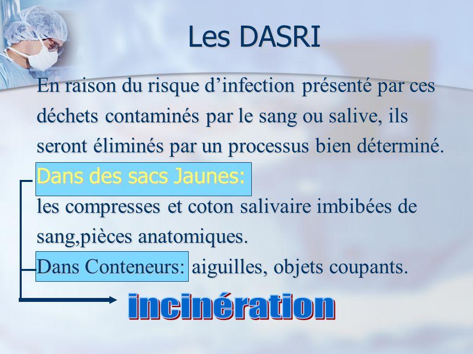 Les DASRI incinération