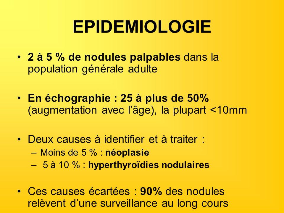 EPIDEMIOLOGIE 2 à 5 % de nodules palpables dans la population générale adulte.