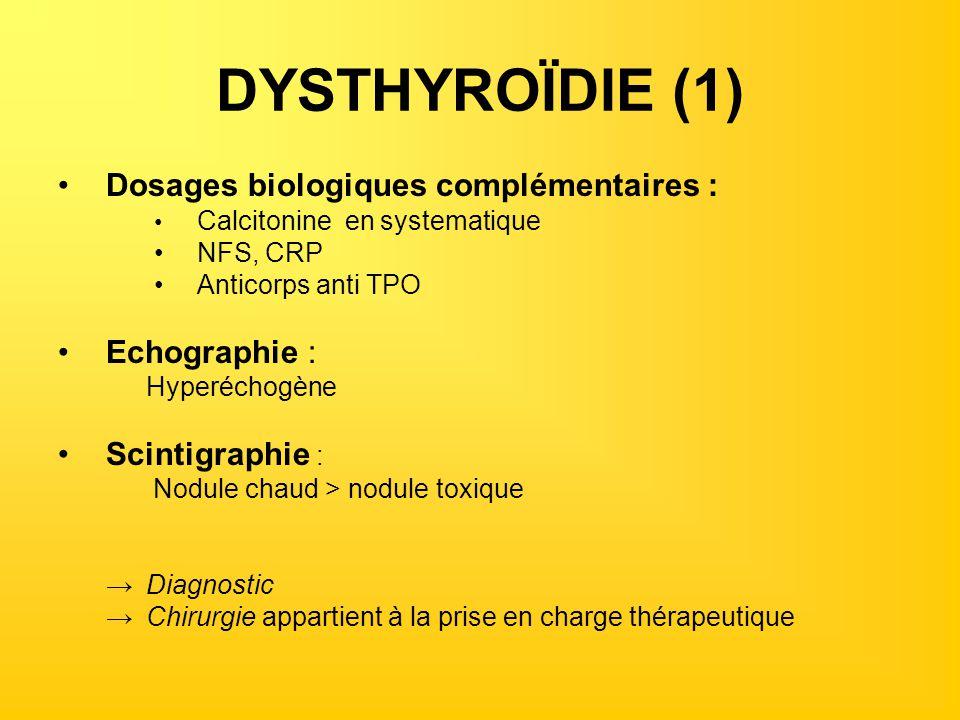 DYSTHYROÏDIE (1) Dosages biologiques complémentaires : Echographie :