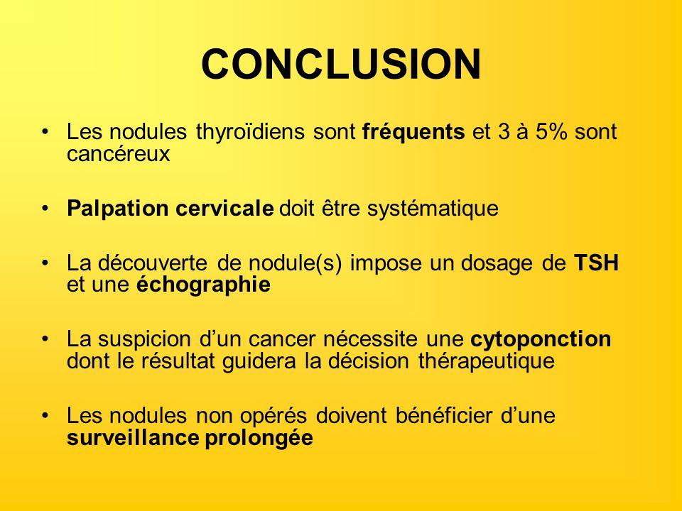 CONCLUSION Les nodules thyroïdiens sont fréquents et 3 à 5% sont cancéreux. Palpation cervicale doit être systématique.