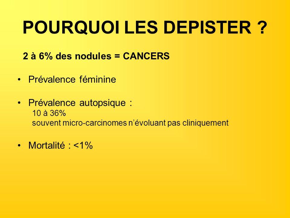 POURQUOI LES DEPISTER 2 à 6% des nodules = CANCERS