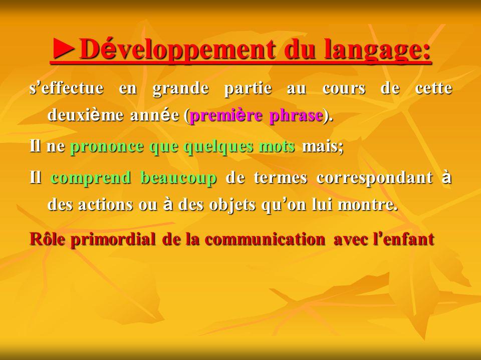 ►Développement du langage: