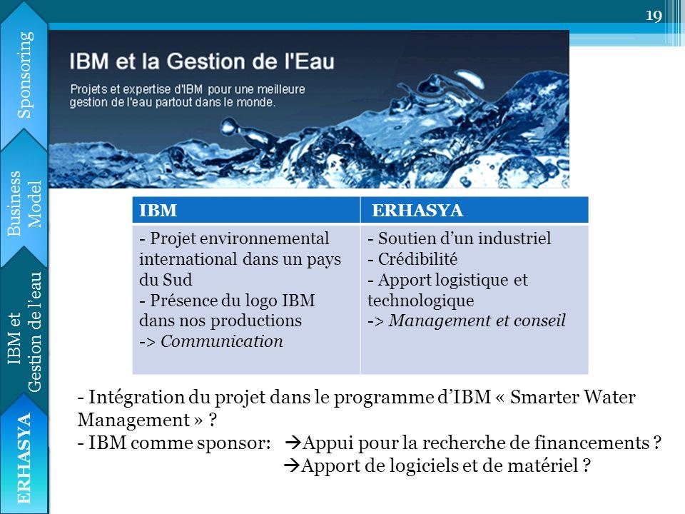 IBM comme sponsor: Appui pour la recherche de financements