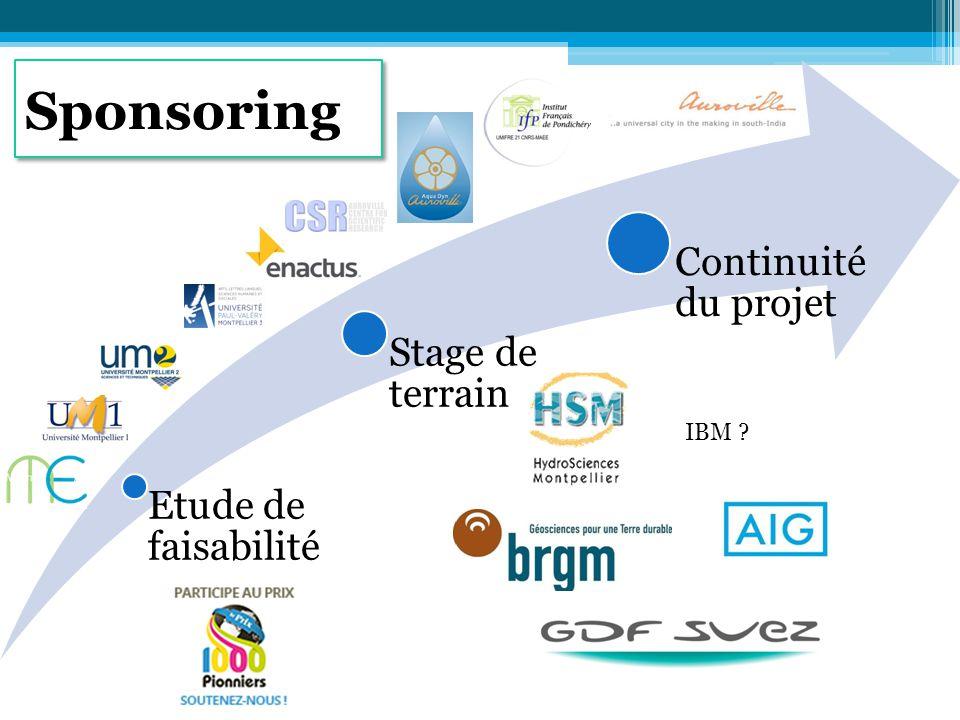 Sponsoring IBM Etude de faisabilité Stage de terrain