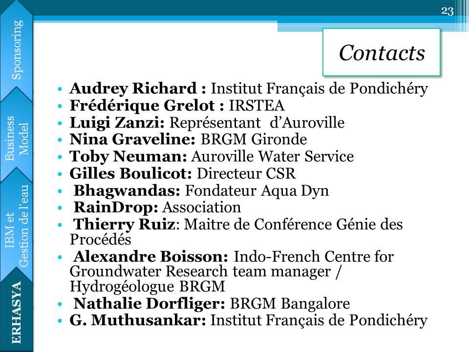 Contacts Audrey Richard : Institut Français de Pondichéry