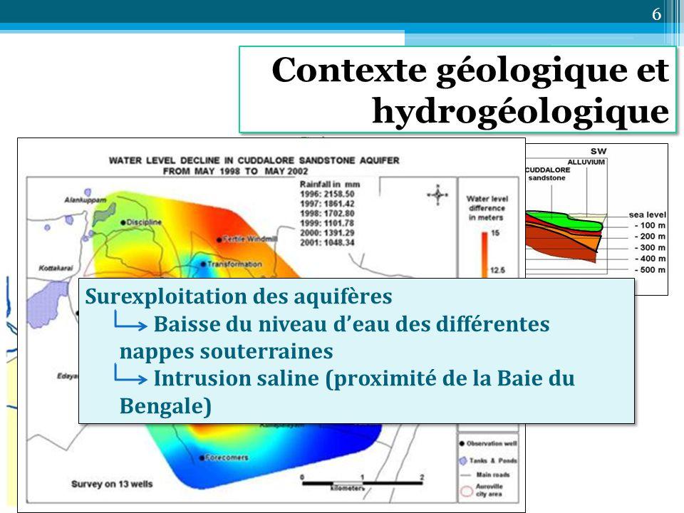 Contexte géologique et hydrogéologique