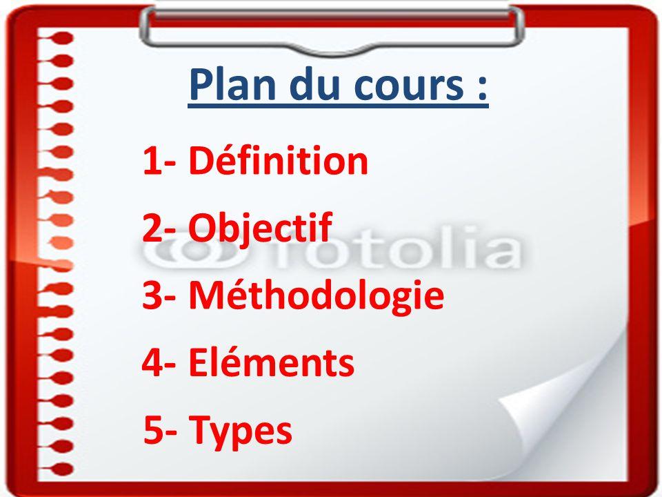 Plan du cours : 1- Définition 2- Objectif 3- Méthodologie 4- Eléments