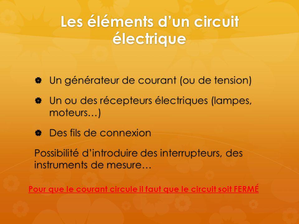 Les éléments d'un circuit électrique