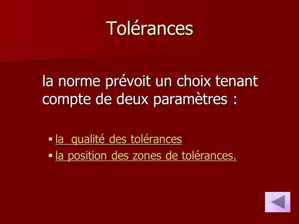 Tolérances la norme prévoit un choix tenant compte de deux paramètres : la qualité des tolérances.