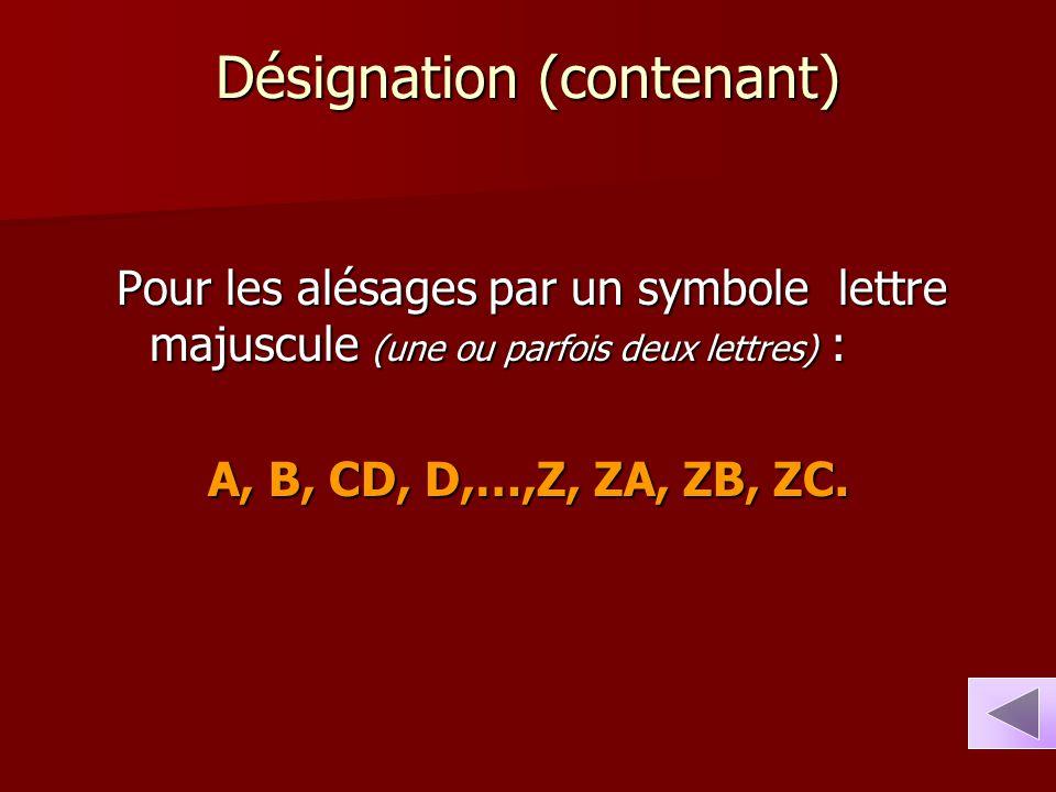 Désignation (contenant)