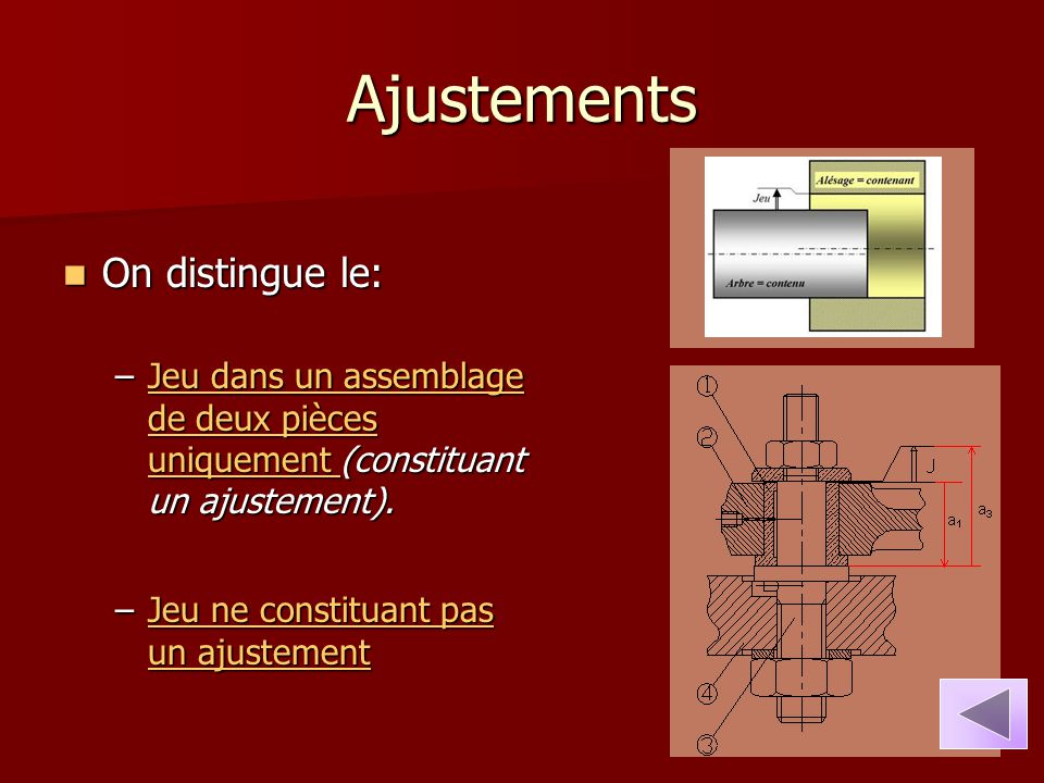 Ajustements On distingue le: