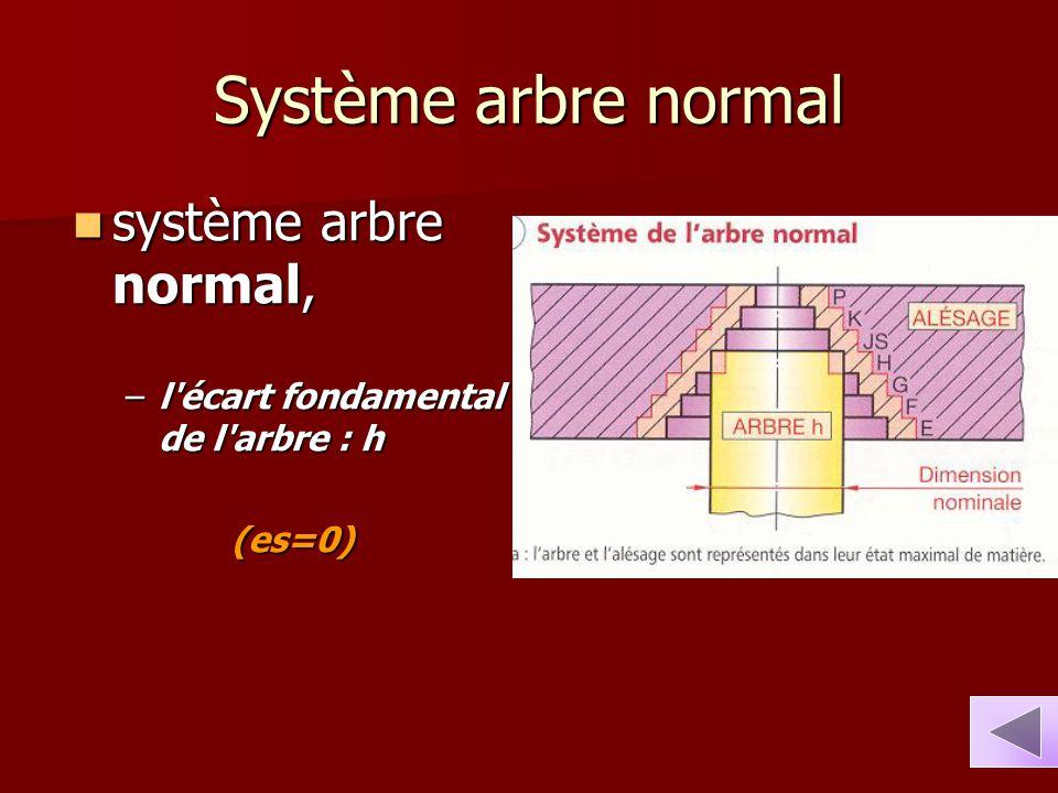 Système arbre normal système arbre normal,