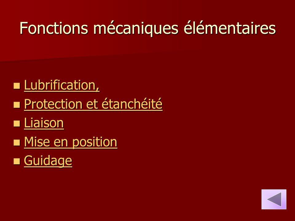 Fonctions mécaniques élémentaires