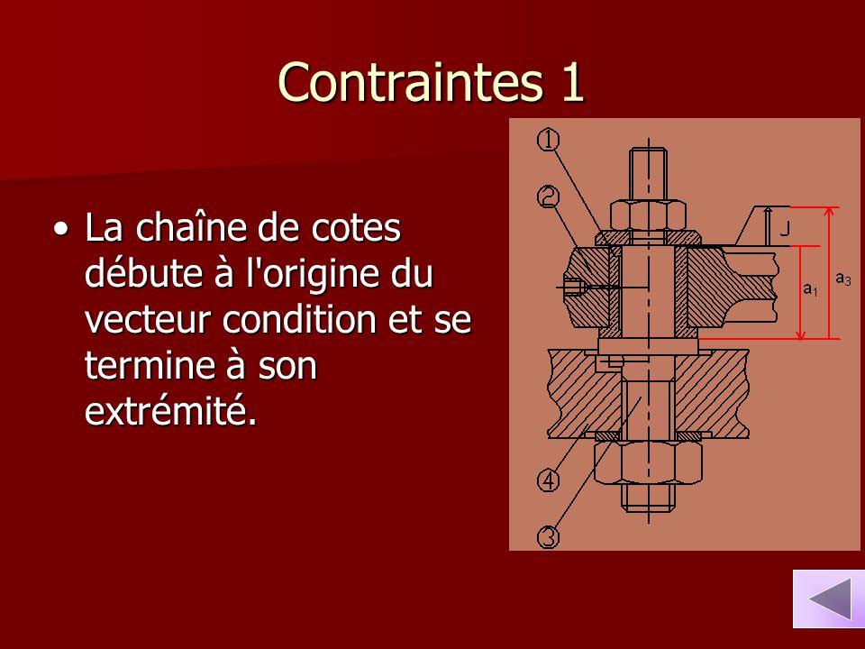 Contraintes 1 La chaîne de cotes débute à l origine du vecteur condition et se termine à son extrémité.