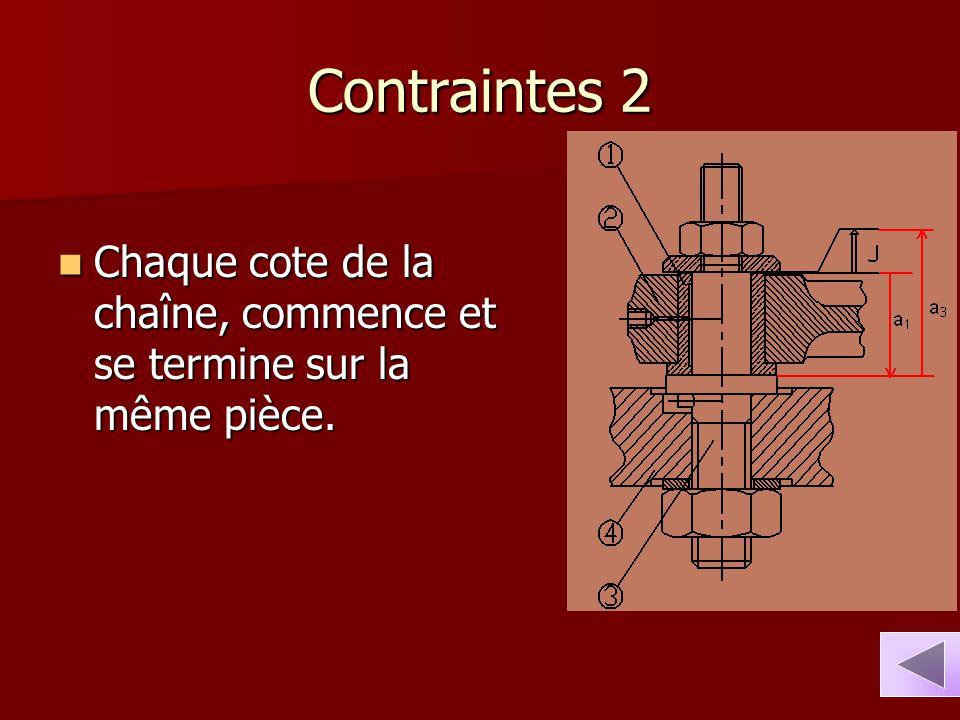 Contraintes 2 Chaque cote de la chaîne, commence et se termine sur la même pièce.