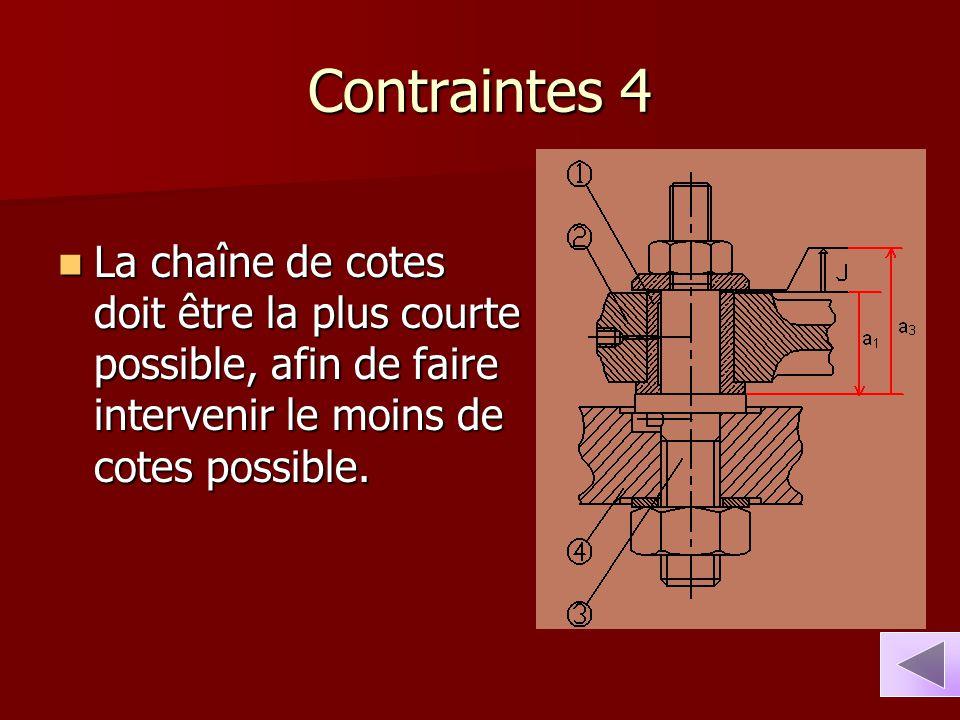 Contraintes 4 La chaîne de cotes doit être la plus courte possible, afin de faire intervenir le moins de cotes possible.