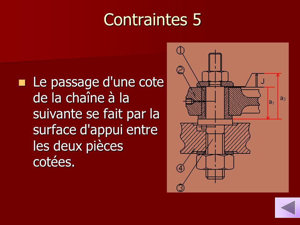 Contraintes 5 Le passage d une cote de la chaîne à la suivante se fait par la surface d appui entre les deux pièces cotées.