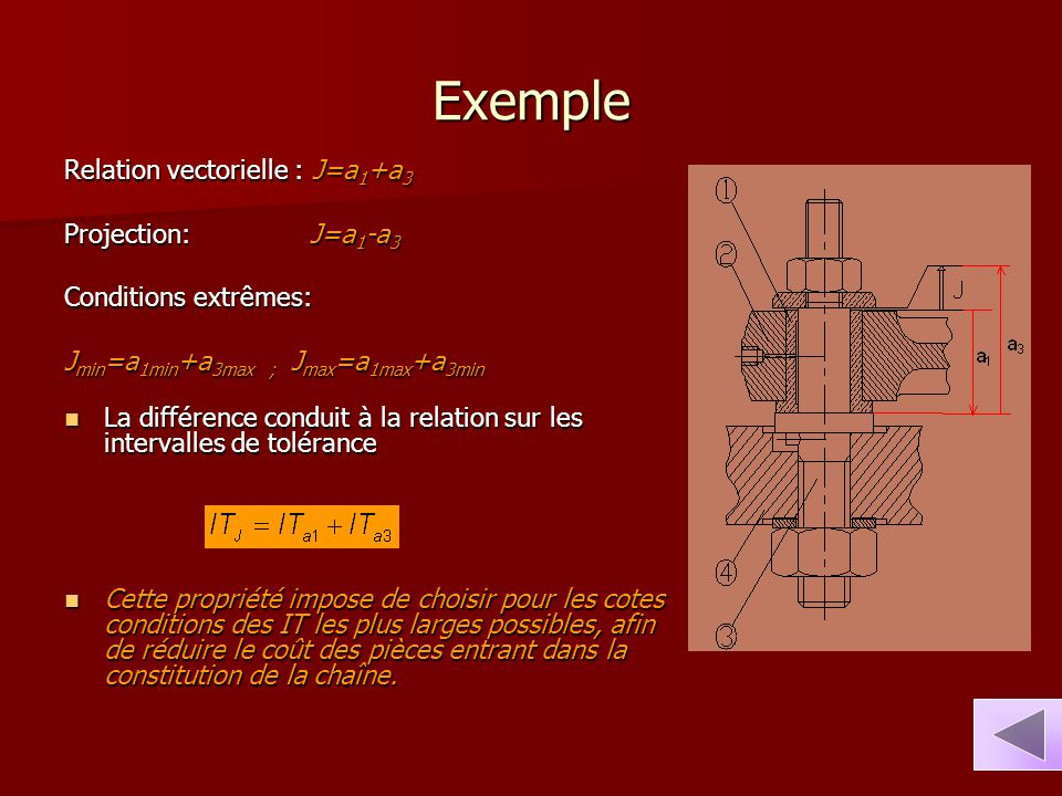 Exemple Relation vectorielle : J=a1+a3 Projection: J=a1-a3