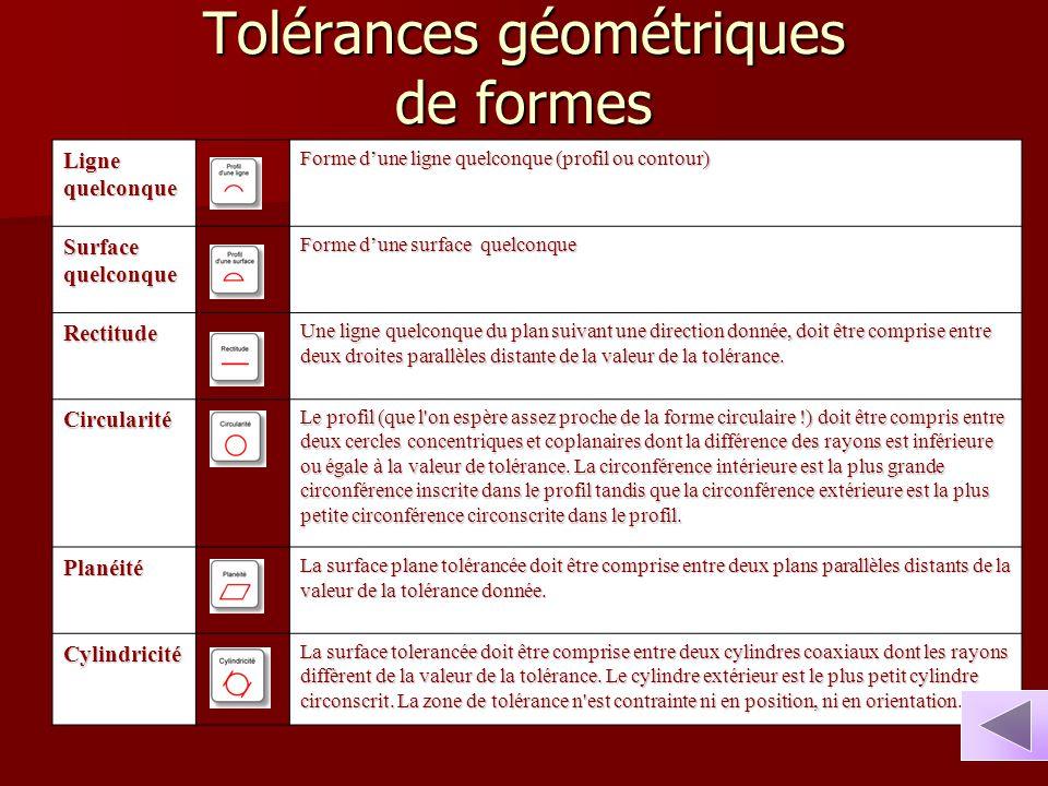 Tolérances géométriques de formes