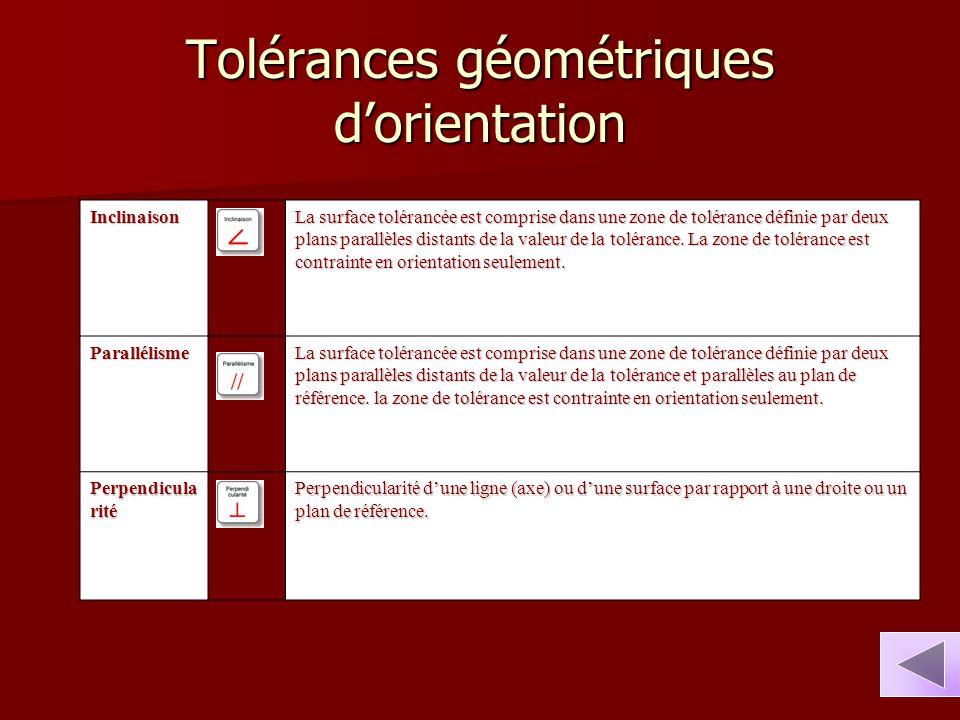Tolérances géométriques d'orientation