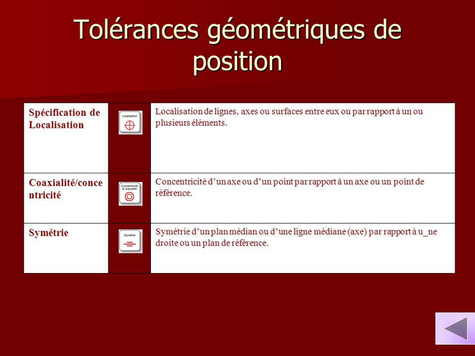Tolérances géométriques de position
