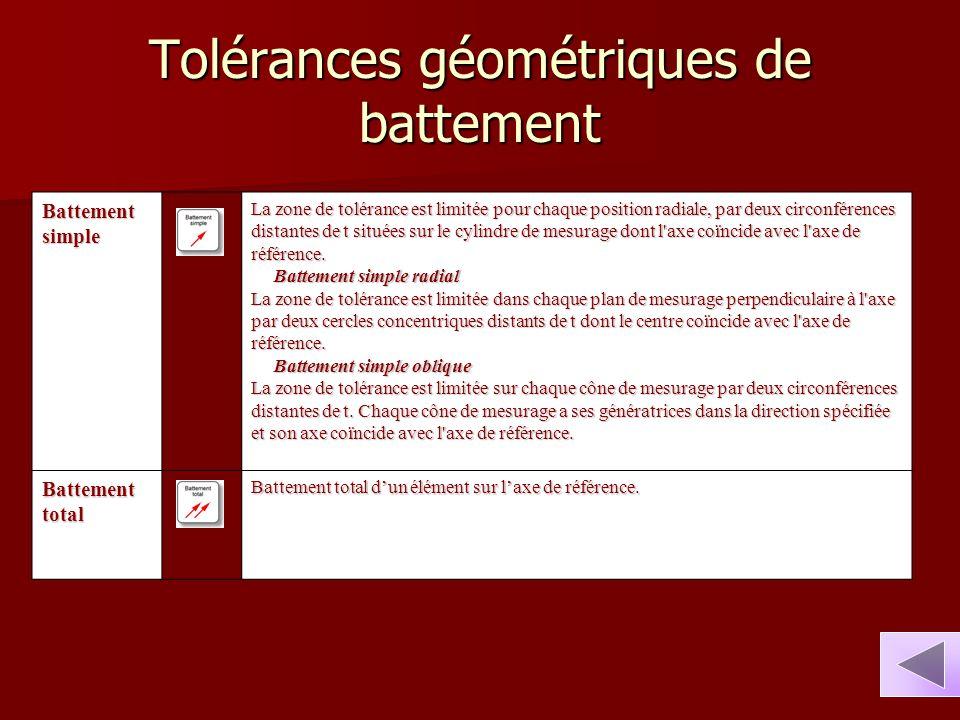 Tolérances géométriques de battement