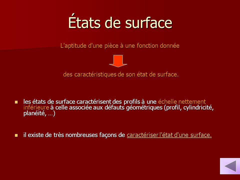 États de surface L aptitude d une pièce à une fonction donnée