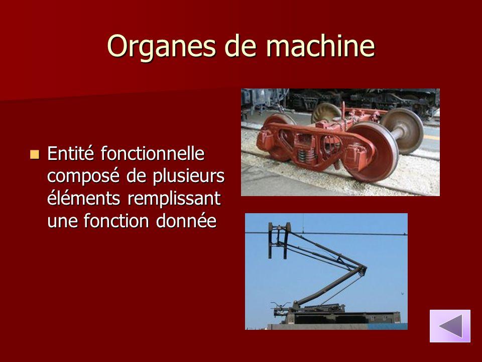 Organes de machine Entité fonctionnelle composé de plusieurs éléments remplissant une fonction donnée.