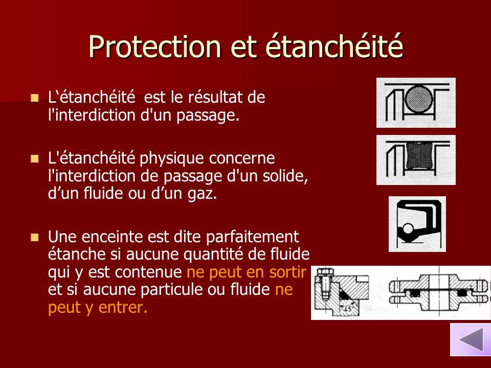 Protection et étanchéité