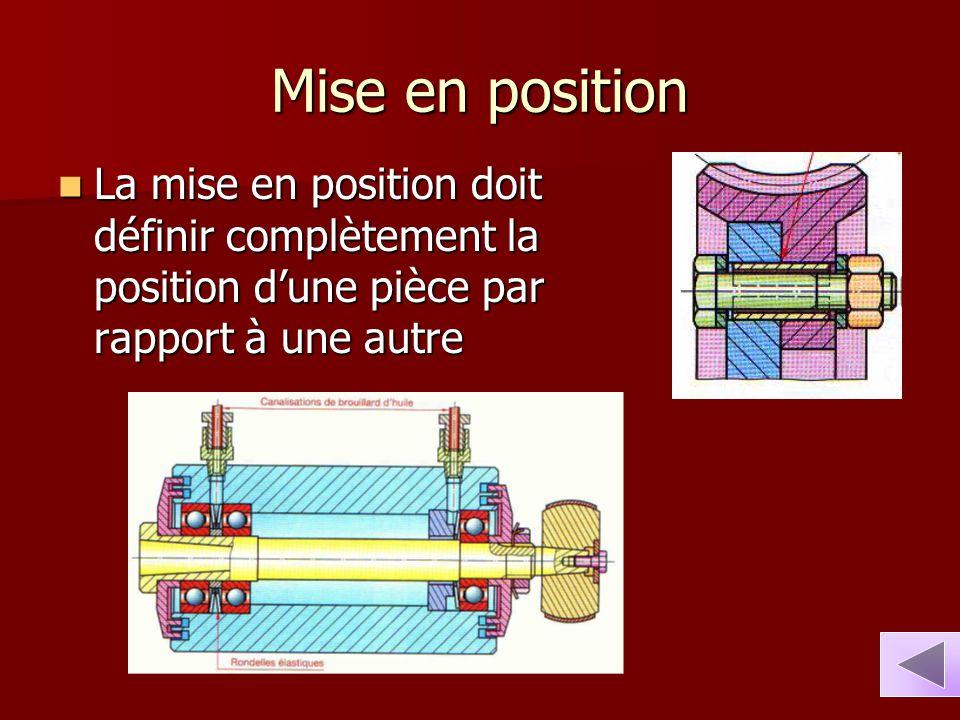 Mise en position La mise en position doit définir complètement la position d'une pièce par rapport à une autre.