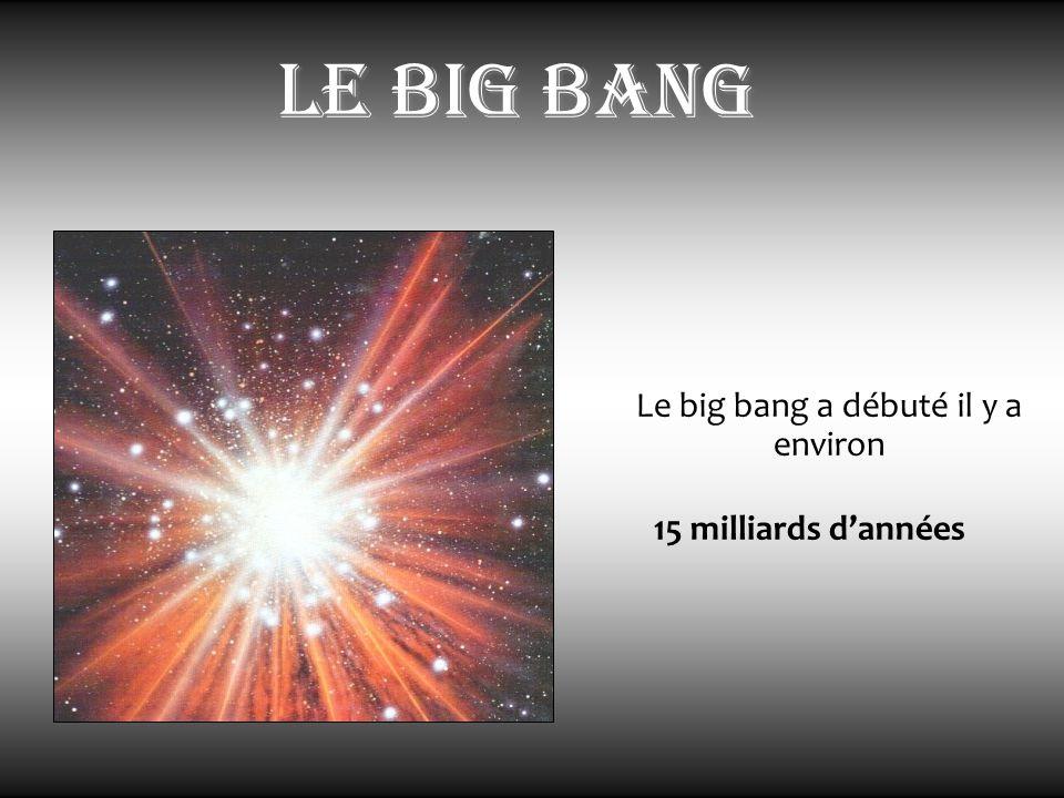 Le big bang a débuté il y a environ