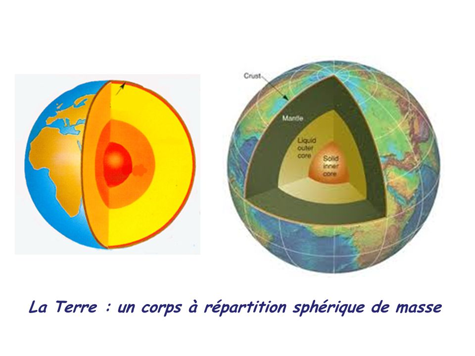 La Terre : un corps à répartition sphérique de masse